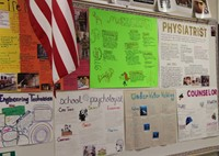 career research projects 6