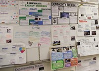 career research projects 2